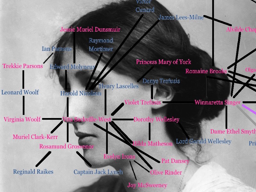 Virginia Woolf's L Word Chart Reveals Good Old-Fashioned